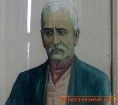 M.F.Axudov - 200 (1812-1878)  M.F Axundov və din