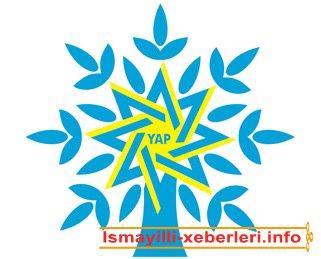 Azərbaycançılıq məfkurəsinin formalaşdırılması